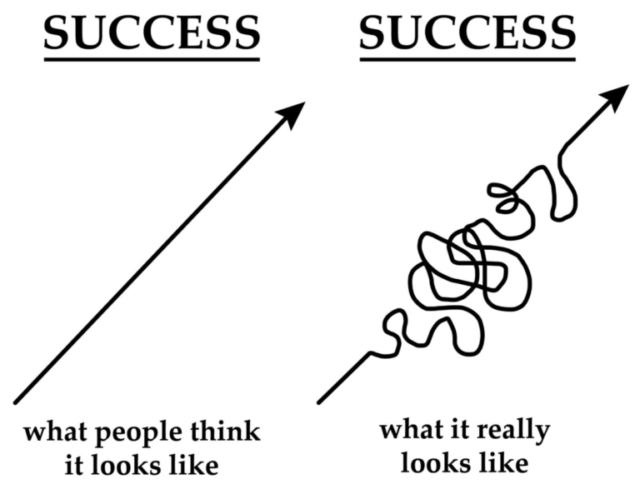 surf success